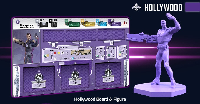 Hollywood's Character Board shows all of his abilities, actions, upgrades and gadgets. Between games you can upgrade the character board.