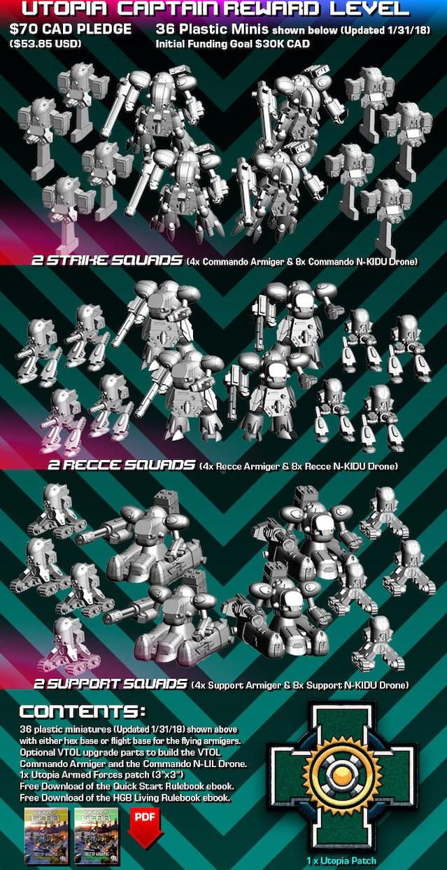 Heavy gear blitz -war for terra nova miniatures starter set by.