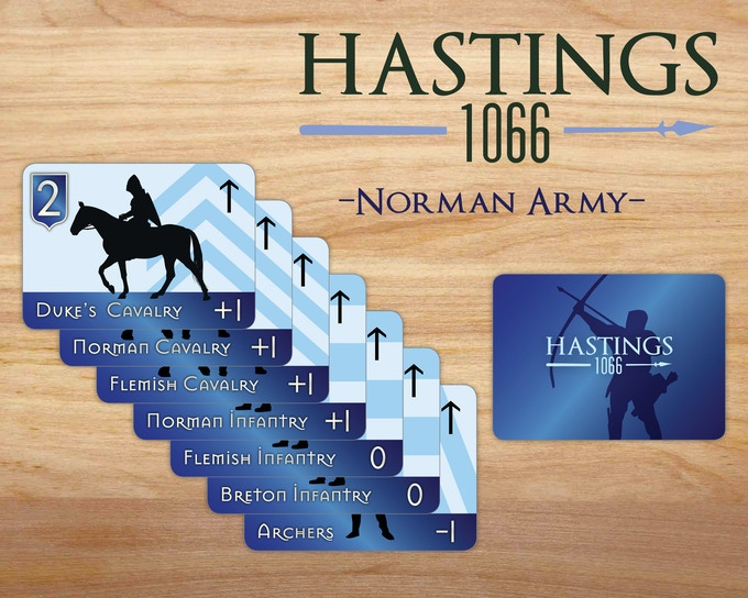 Norman Army Cards Sample