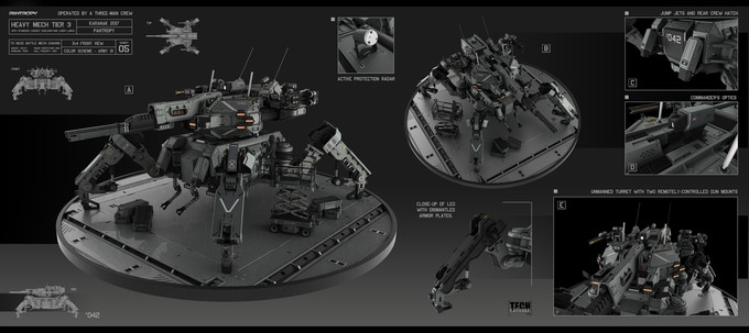 Customizable T3 mech for up to 3 players
