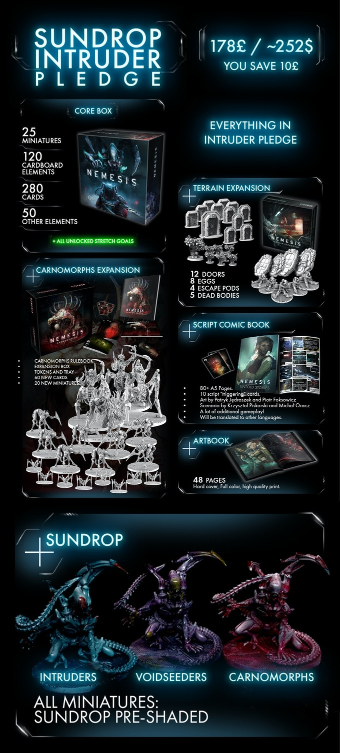 Click to see details about sundrop