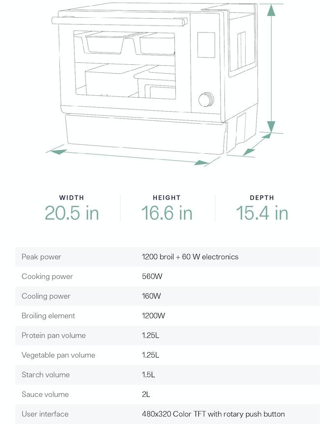 Suvie: Kitchen Robot with Multi-Zone Cooking