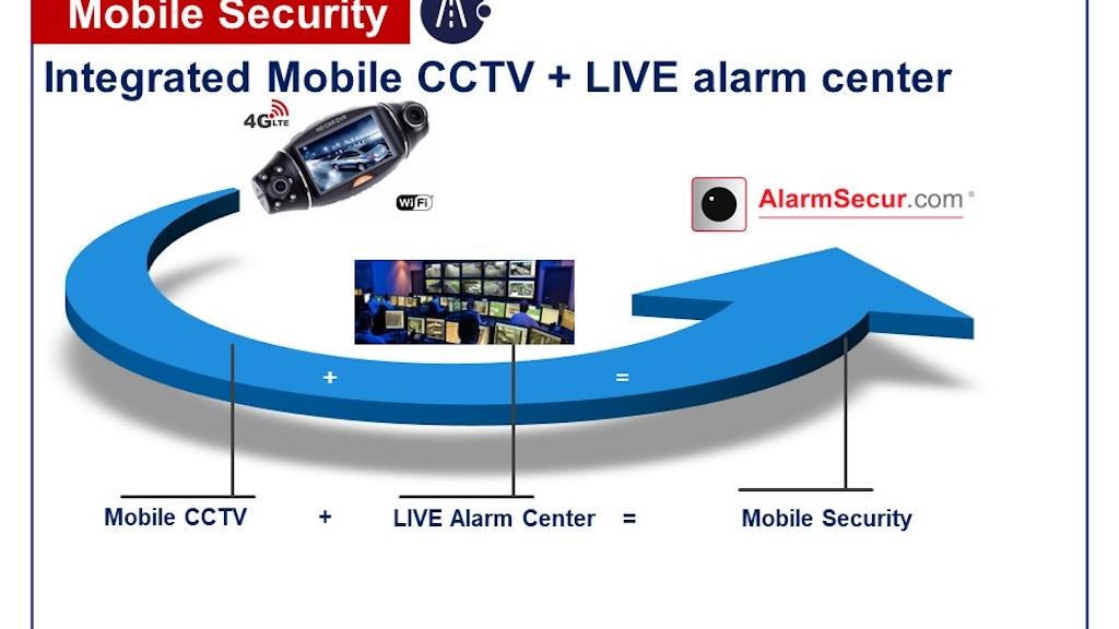AlarmSecur.com | MOBILE Security