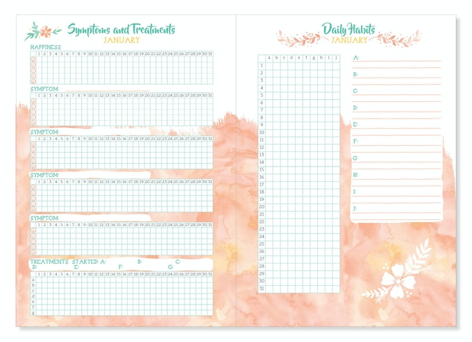 Symptoms and Treatments Tracking Chart and Habit Tracking Chart