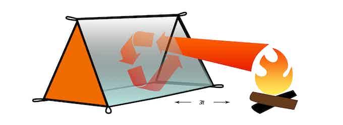 Radiant Heat is Captured by the Pocket Super Shelter