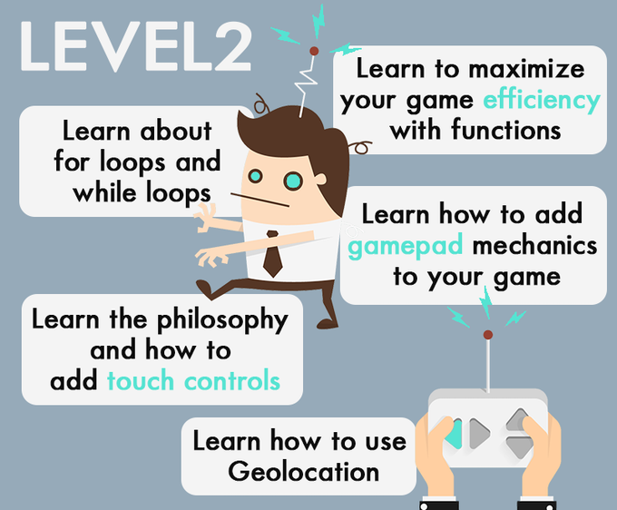 Learn to make games without coding in Construct 3 by Mammoth