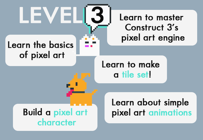 You'll go from a beginner to fast and smart game developer.