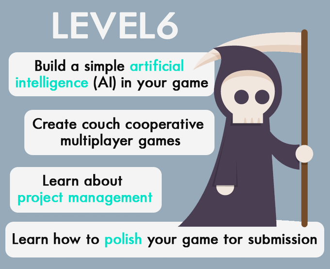 Each course level is not only a how-to. In each level you will learn the ins and outs on how to polish your game.