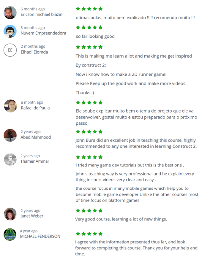 We made a Construct 2 course people loved.