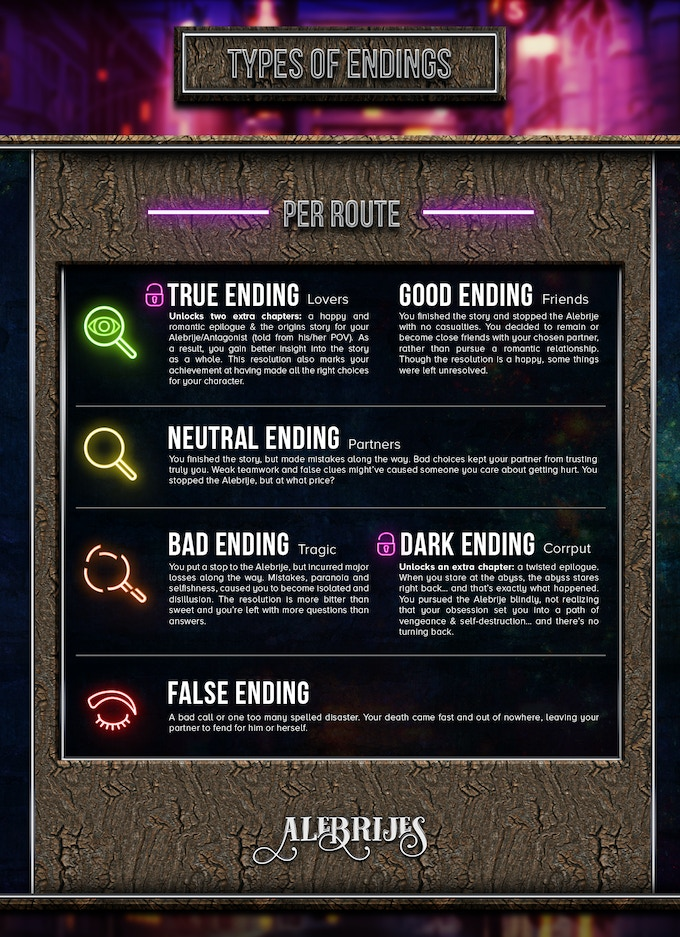 Endings breakdown