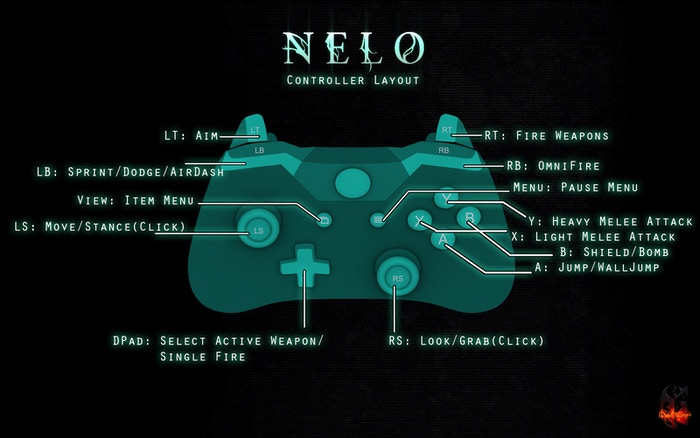 Nelo by Magic & Mirrors — Kickstarter
