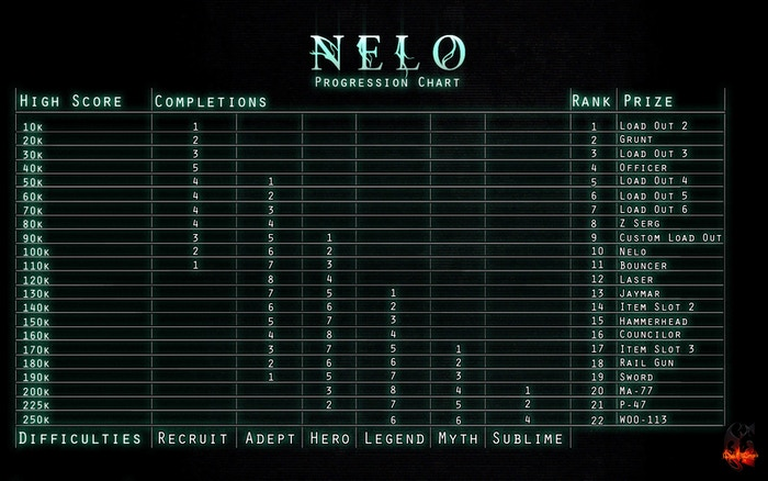 Nelo by Magic & Mirrors » Major Update! Alpha 0 1 1 0 is