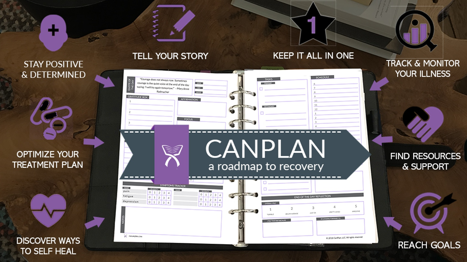 CanPlan is a roadmap, organizer, and therapist all in one. It's the first planner made, to help you fight your illness day by day.