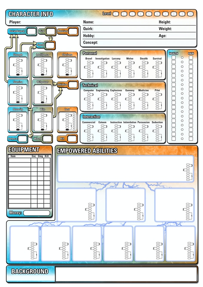 The Era: The Empowered Character Sheet