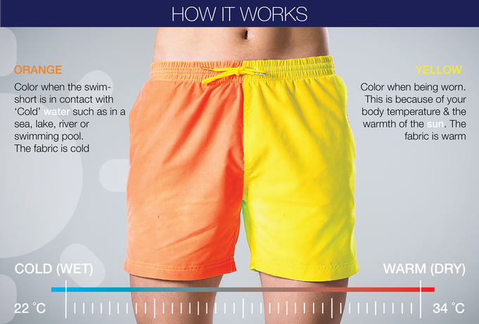 2870579e960411 SEA'SONS - World's first color changing swim shorts by Tom van ...