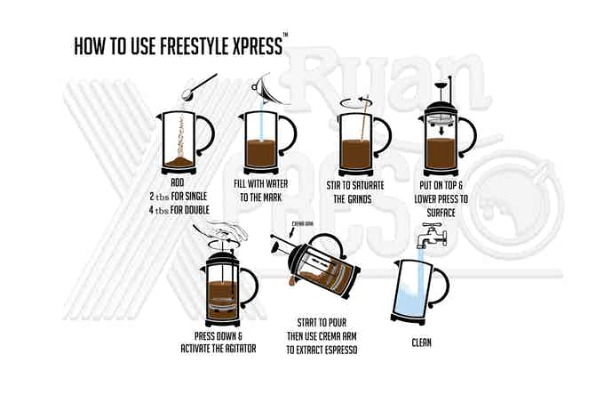 How to Use the Freestyle Xpresso™