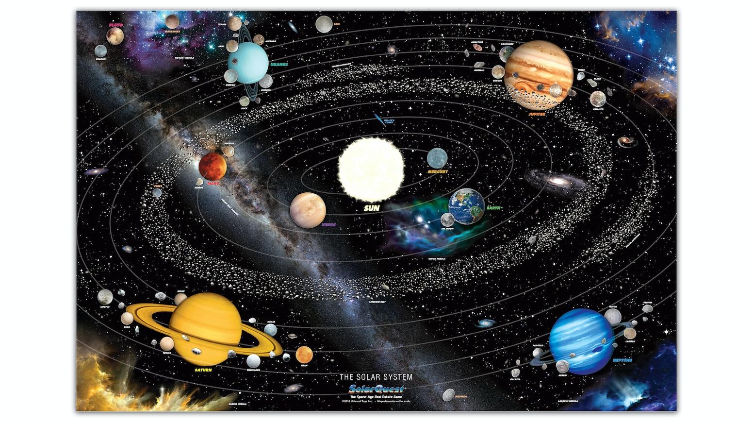 THE SOLAR SYSTEM, a comprehensive map by Valen Brost — Kickstarter