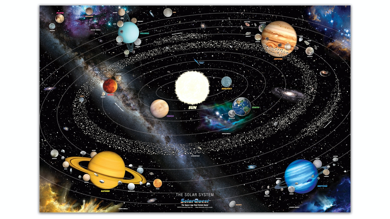THE SOLAR SYSTEM, a comprehensive map by Valen Brost ...