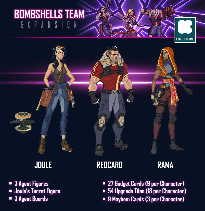 The Bombshells Expansion is included with every Pledge level.