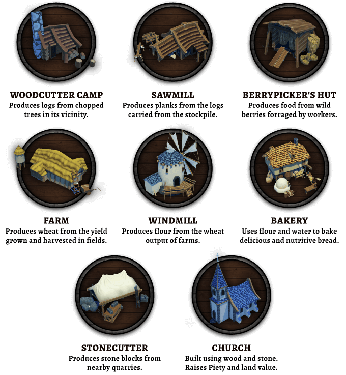This image shows just A FEW of the buildings you'll construct in Foundation. While some will be able to operate in-and-of themselves, most will work in tandem with one-another, allowing you to create increasingly complex chains of resources.