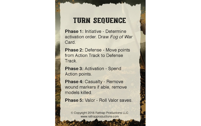 Turn Sequence