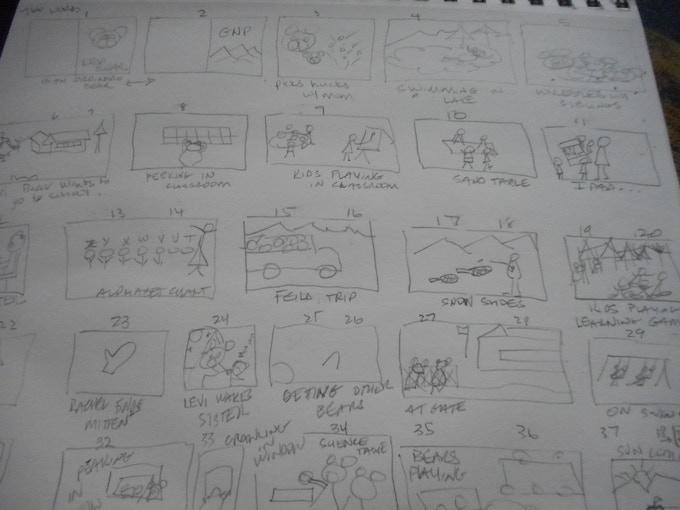 East Glacier Bear Thumbnails and Storybook