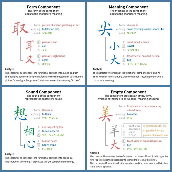 What do you think about the Outlier Kanji Dictionary? : LearnJapanese