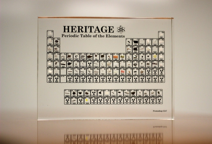 The Heritage Periodic Table By Cory James Marriott Kickstarter