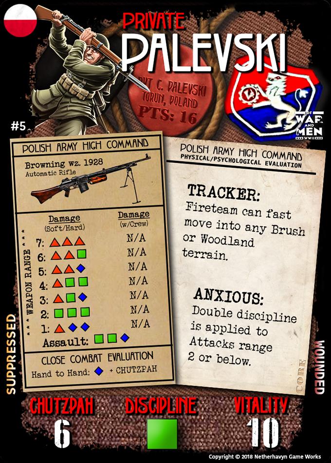 Of War and Men: WWII by Netherhavyn Game Works — Kickstarter