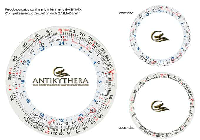 Complete - Inner & outer calculator ring