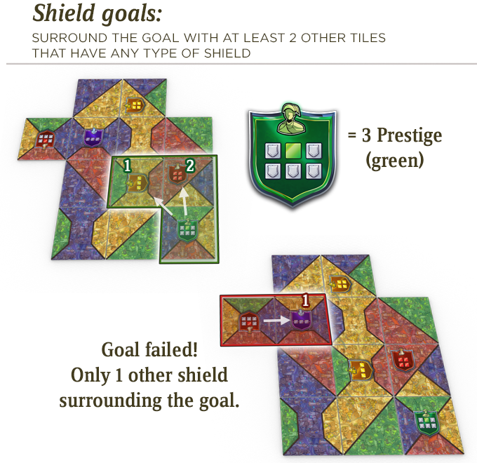 These tiles can be diagonal or orthogonal, and of any goal type or color.