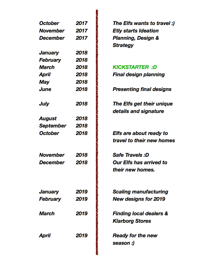 Timeline for our project