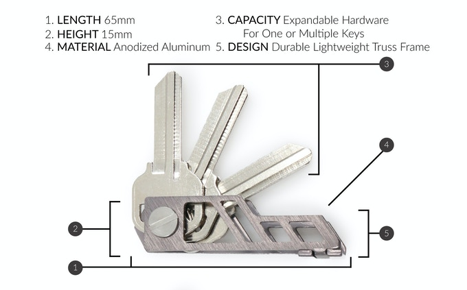 Calendar Extender Design : Keydisk switch a compact and handy solution for your keys