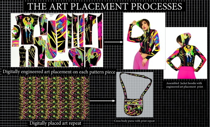 Art placement processes: Digitally engineered placement and digitally placed art repeat