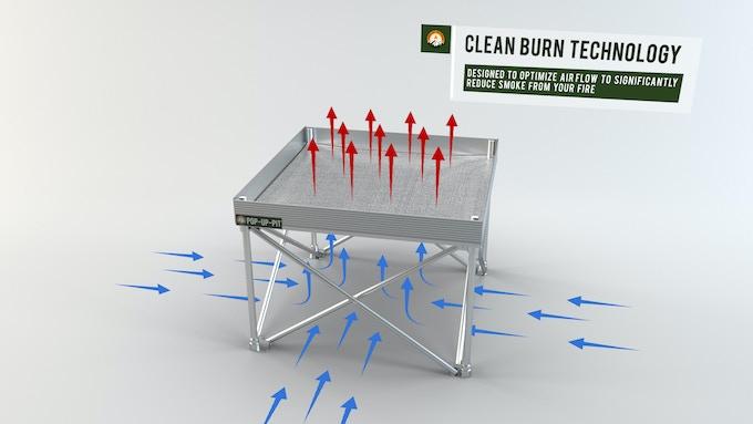 How Clean Burn Works