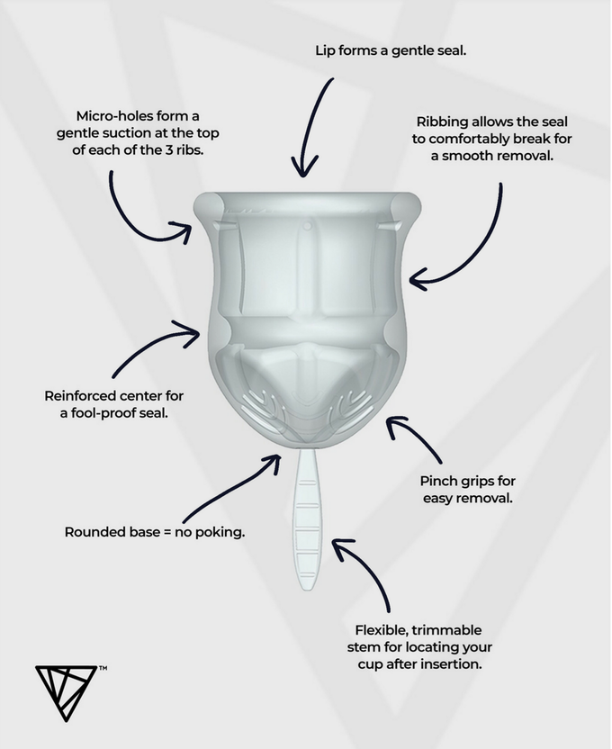 VOXAPOD™ Modern Menstrual Cup | Rethink Period Care by