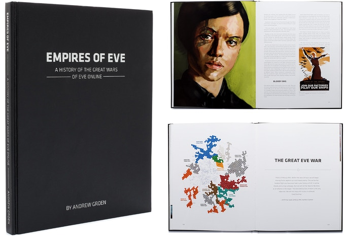 Empires of EVE: Volume I