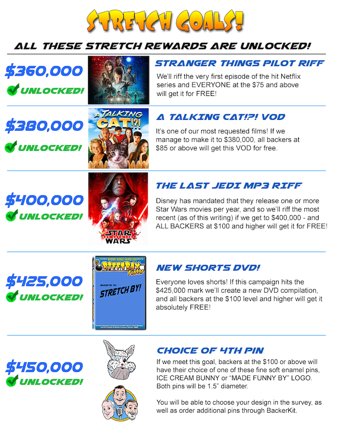 Stretch goals unlocked!