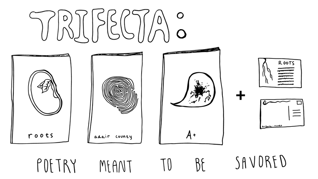 Trifecta: Poetry in 3 Parts by 杰意 Jieyi