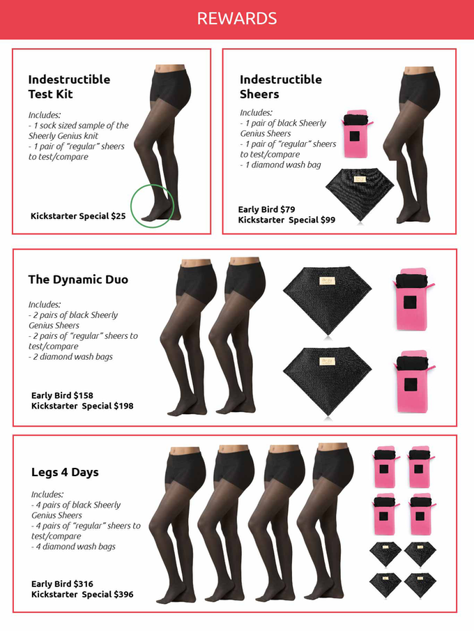 Indestructible Sheer Tights Made With Bulletproof Fibers by