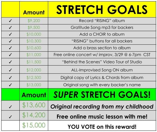"More details below under ""STRETCH GOALS"" section :)"