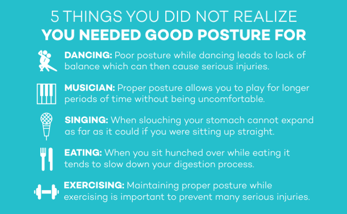 https://www.braceability.com/blog/5-things-you-didnt-realize-you-needed-good-posture-for/
