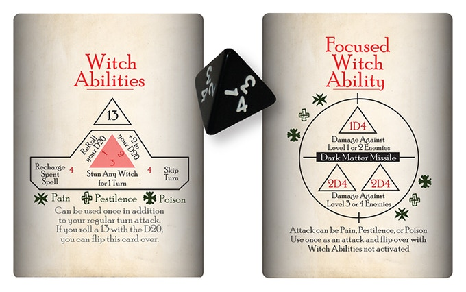 Each Witch has a double-sided ability card