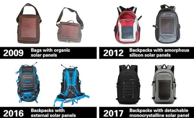 Development history of Flextech solar bags
