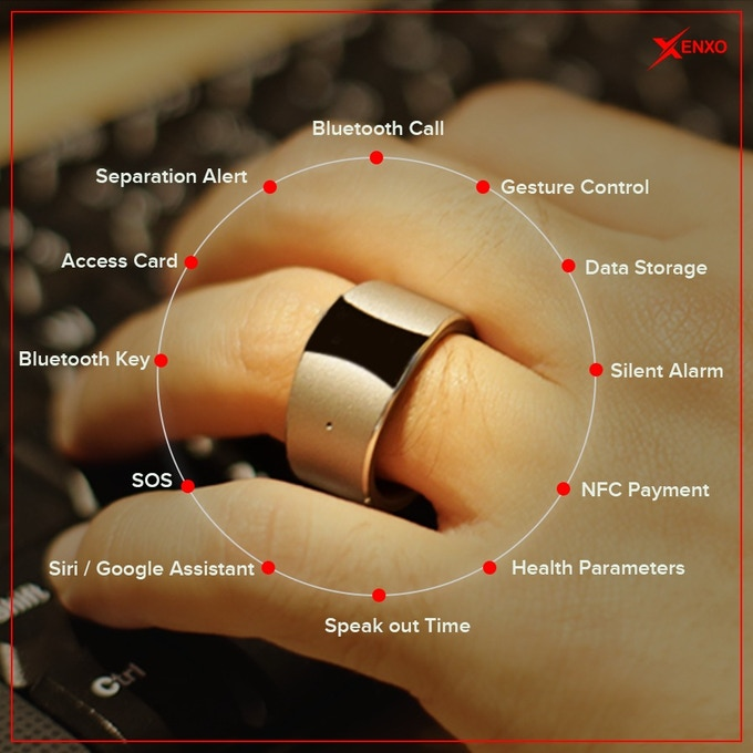 smart ring iphone