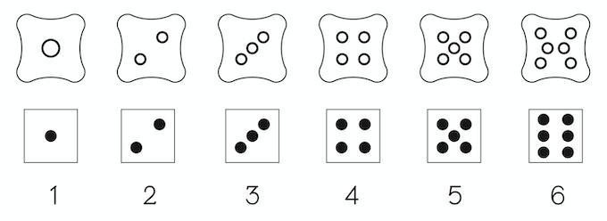 Dice marking design