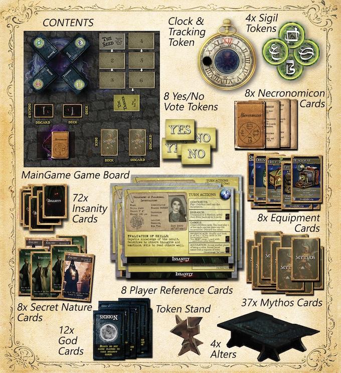 The Gate of R'lyeh by DPH Games Inc — Kickstarter