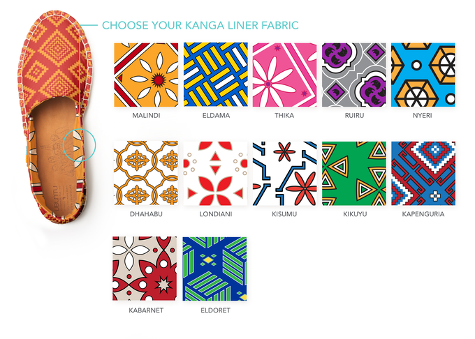 12 kanga patterns for the lining