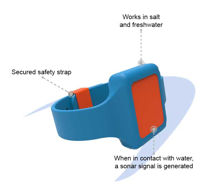 The Dolphin Alarms Wristband/Transmitter