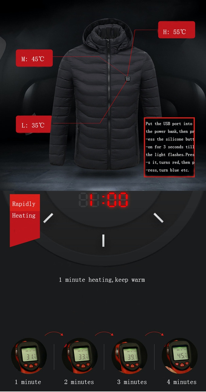 Heating process